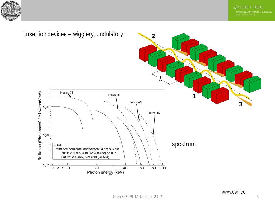 Seminář PřF MU, 20. 9. 20138 Insertion devices – wigglery, undulátory spektrum www.esrf.eu