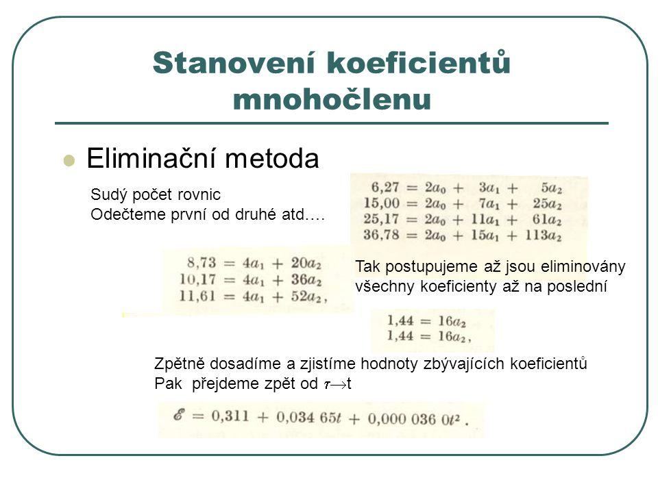 Stanovení koeficientů mnohočlenu Eliminační metoda Sudý počet rovnic Odečteme první od druhé atd…. Tak postupujeme až jsou eliminovány všechny koefici