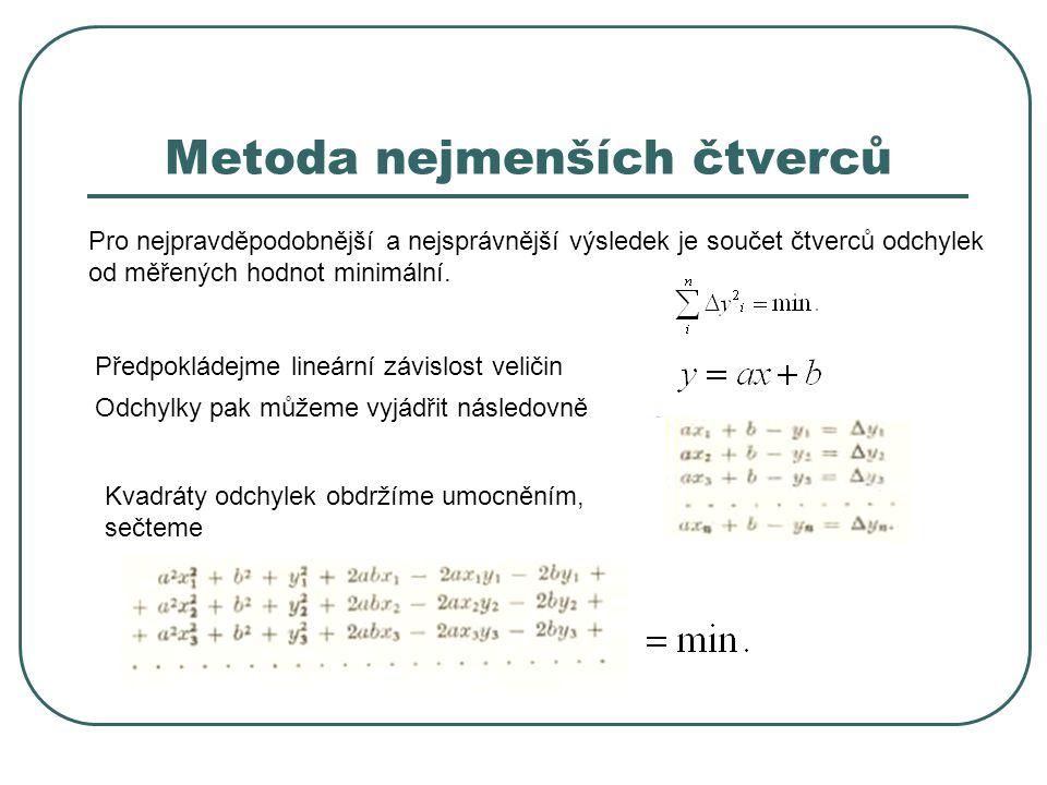 Metoda nejmenších čtverců Pro nejpravděpodobnější a nejsprávnější výsledek je součet čtverců odchylek od měřených hodnot minimální. Předpokládejme lin
