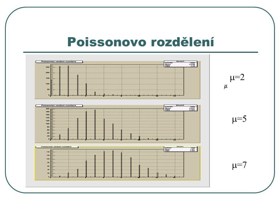 Poissonovo rozdělení =2=2 =5=5 =7=7 