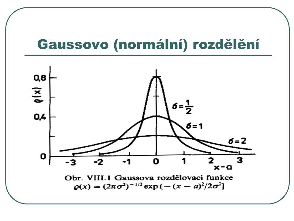 Gaussovo rozdělení II