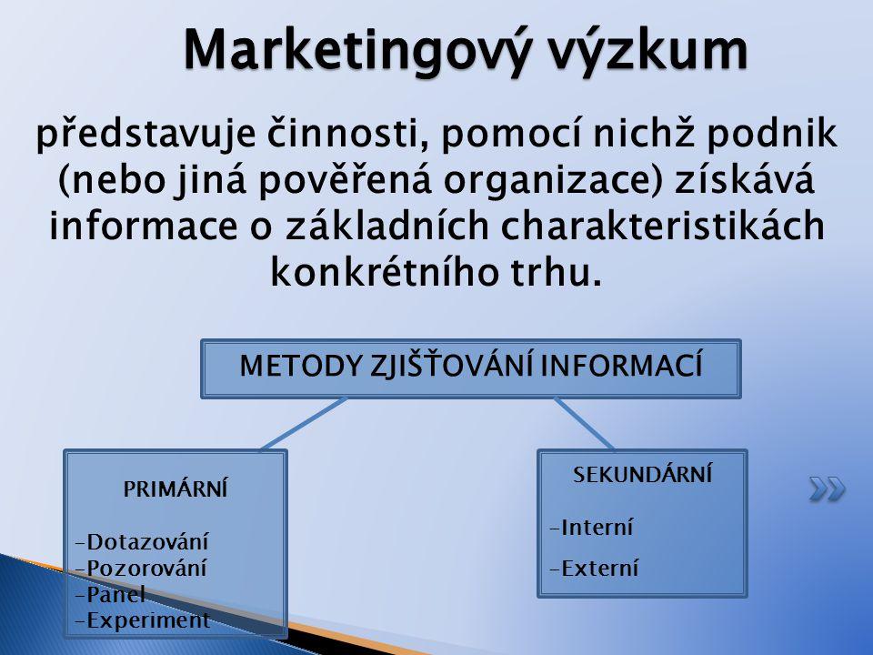 představuje činnosti, pomocí nichž podnik (nebo jiná pověřená organizace) získává informace o základních charakteristikách konkrétního trhu.