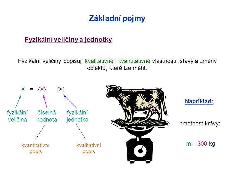 Úvod do fyziky původ slova Fyzika : z řečtiny, physikos = přírodní Fyzika je vědní obor zkoumající hmotu, její vlastnosti a chování během dějů. Základ
