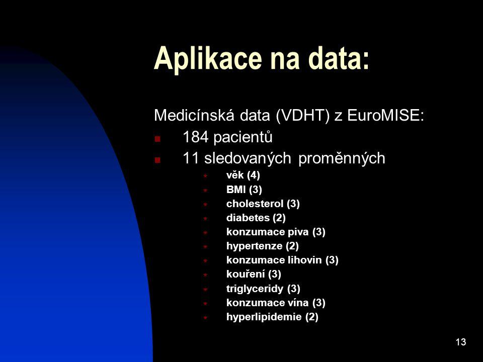 13 Aplikace na data: Medicínská data (VDHT) z EuroMISE: 184 pacientů 11 sledovaných proměnných  věk (4)  BMI (3)  cholesterol (3)  diabetes (2)  konzumace piva (3)  hypertenze (2)  konzumace lihovin (3)  kouření (3)  triglyceridy (3)  konzumace vína (3)  hyperlipidemie (2)