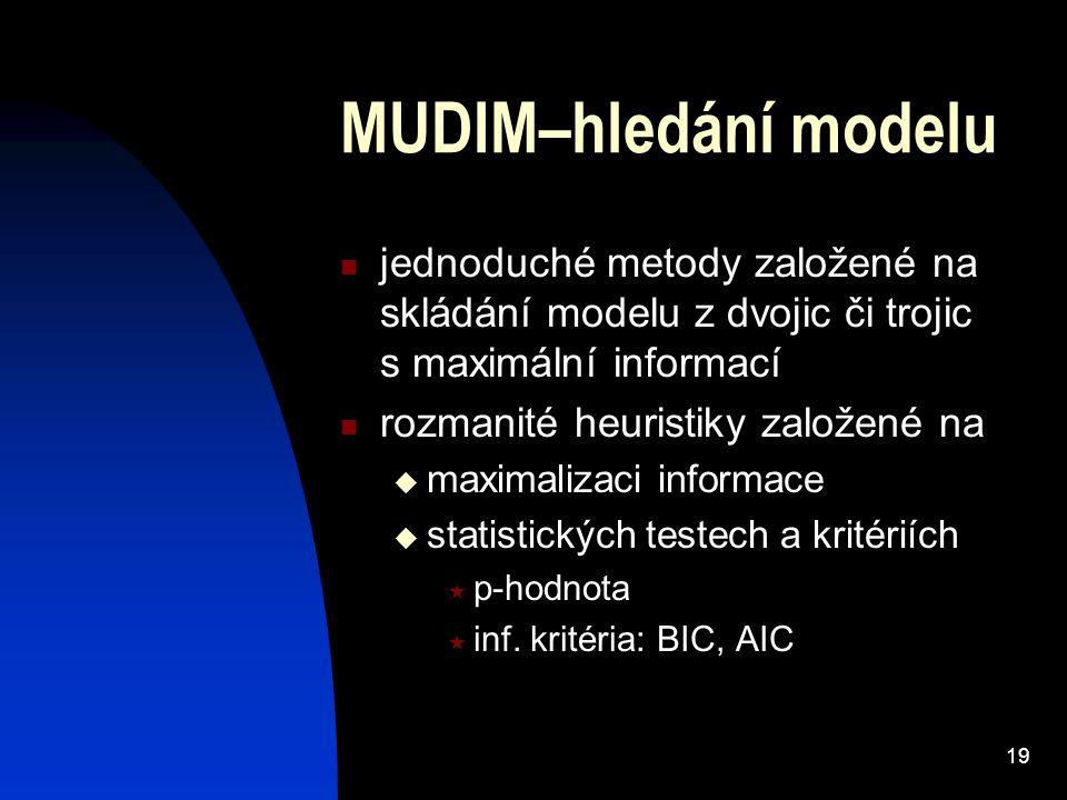 19 MUDIM–hledání modelu jednoduché metody založené na skládání modelu z dvojic či trojic s maximální informací rozmanité heuristiky založené na  maximalizaci informace  statistických testech a kritériích  p-hodnota  inf.