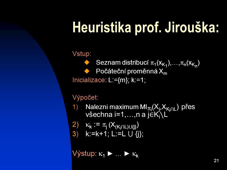 21 Heuristika prof. Jirouška: Vstup:  Seznam distribucí  1 (x K 1 ),…,  n (x K n )  Počáteční proměnná X m Inicializace: L:={m}; k:=1; Výpočet: 1)