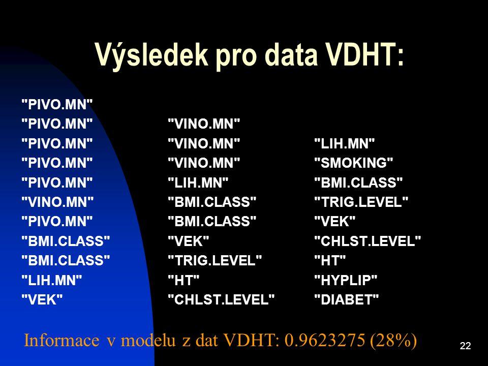 22 Výsledek pro data VDHT:
