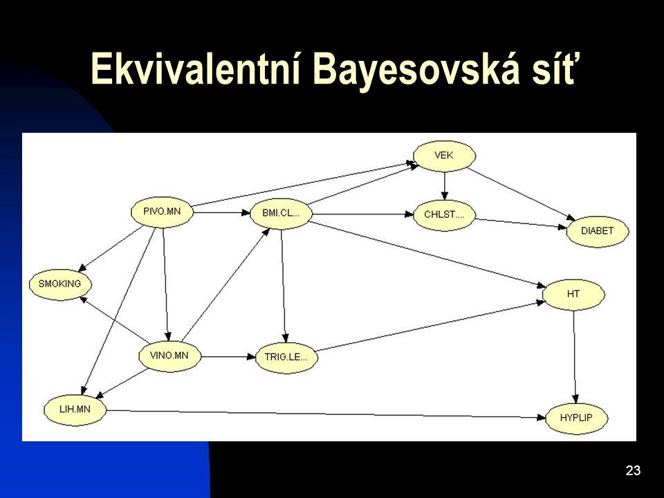 23 Ekvivalentní Bayesovská síť