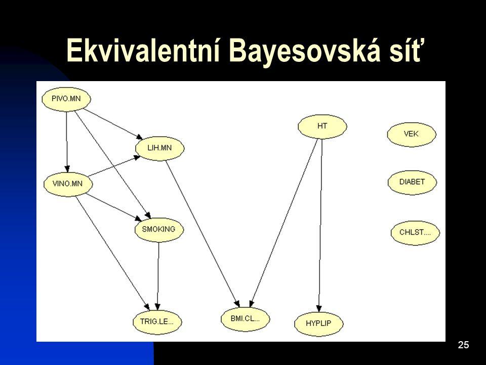 25 Ekvivalentní Bayesovská síť