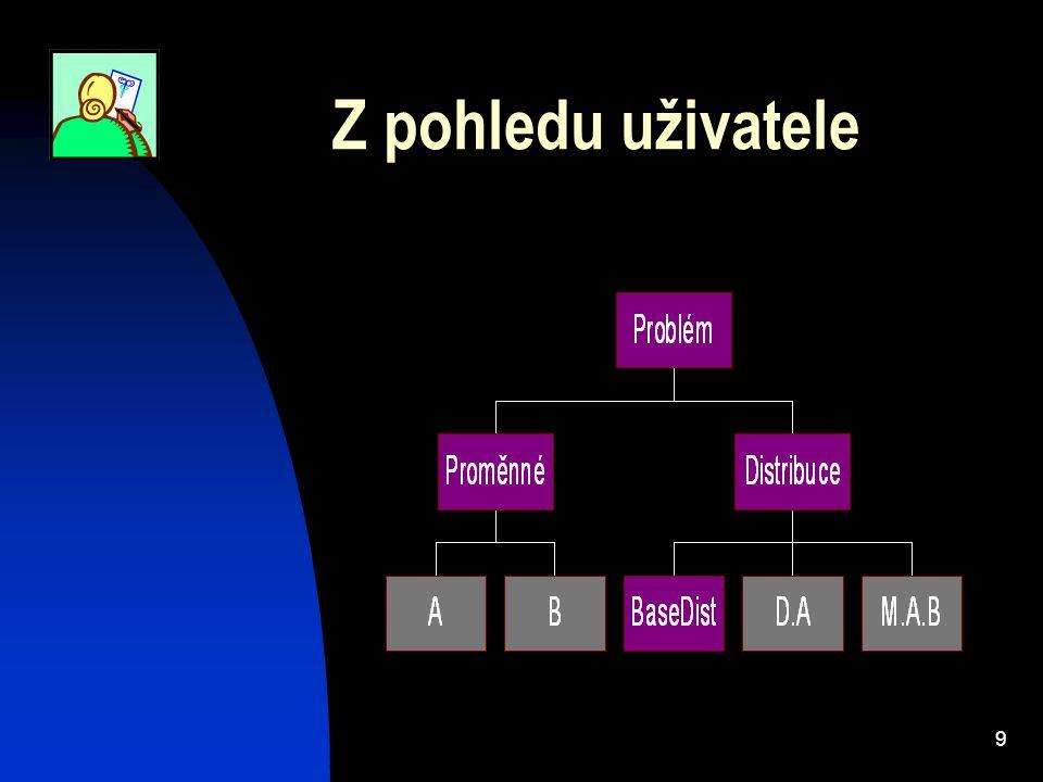 20 Jednoduché metody: 1) Nagenerují se všechny marginály o daném (nízkém) počtu proměnných.