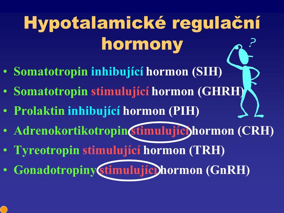 Hypotalamické regulační hormony HypotalamusCRHGnRH + AdenohypofýzaACTHLH : FSH ____________________________________________ HypotalamusTRH SIH GHRHPIH + - - + + - AdenohypofýzaTSHGHPRL