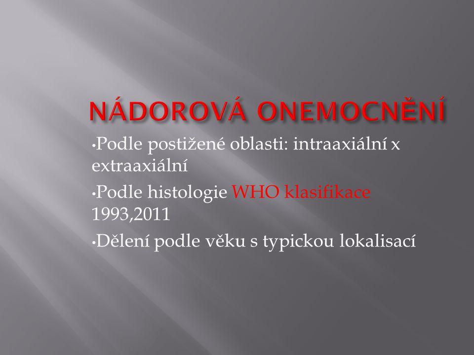 Podle postižené oblasti: intraaxiální x extraaxiální Podle histologie WHO klasifikace 1993,2011 Dělení podle věku s typickou lokalisací