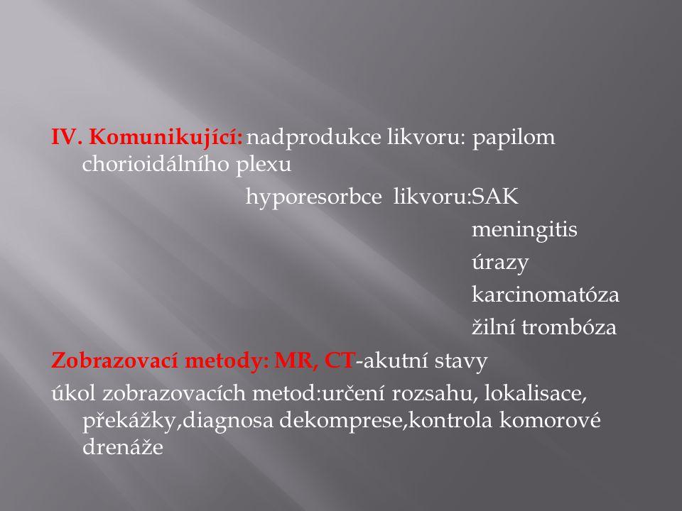 IV. Komunikující: nadprodukce likvoru: papilom chorioidálního plexu hyporesorbce likvoru:SAK meningitis úrazy karcinomatóza žilní trombóza Zobrazovací