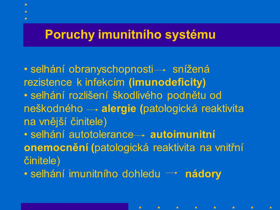 Poruchy imunitního systému selhání obranyschopnosti snížená rezistence k infekcím (imunodeficity) selhání rozlišení škodlivého podnětu od neškodného alergie (patologická reaktivita na vnější činitele) selhání autotolerance autoimunitní onemocnění (patologická reaktivita na vnitřní činitele) selhání imunitního dohledu nádory