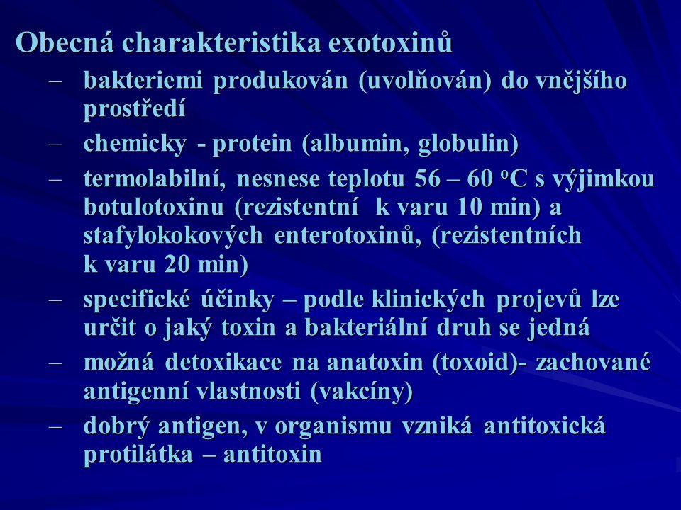Obecná charakteristika exotoxinů –bakteriemi produkován (uvolňován) do vnějšího prostředí –chemicky - protein (albumin, globulin) –termolabilní, nesnese teplotu 56 – 60 o C s výjimkou botulotoxinu (rezistentní k varu 10 min) a stafylokokových enterotoxinů, (rezistentních k varu 20 min) –specifické účinky – podle klinických projevů lze určit o jaký toxin a bakteriální druh se jedná –možná detoxikace na anatoxin (toxoid)- zachované antigenní vlastnosti (vakcíny) –dobrý antigen, v organismu vzniká antitoxická protilátka – antitoxin