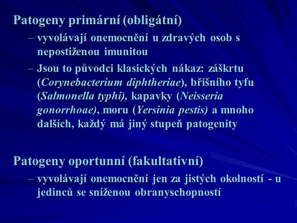 Patogeny primární (obligátní) –vyvolávají onemocnění u zdravých osob s nepostiženou imunitou –Jsou to původci klasických nákaz: záškrtu (Corynebacterium diphtheriae), břišního tyfu (Salmonella typhi), kapavky (Neisseria gonorrhoae), moru (Yersinia pestis) a mnoho dalších, každý má jiný stupeň patogenity Patogeny oportunní (fakultativní) –vyvolávají onemocnění jen za jistých okolností - u jedinců se sníženou obranyschopností