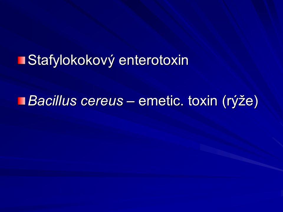 Stafylokokový enterotoxin Bacillus cereus – emetic. toxin (rýže)