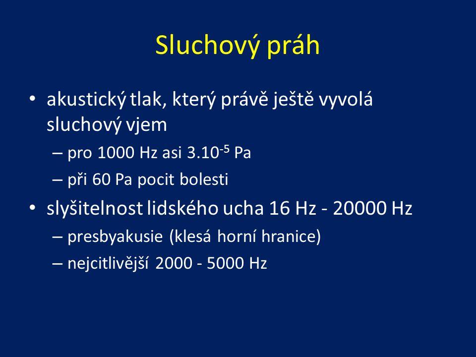 Sluchový práh akustický tlak, který právě ještě vyvolá sluchový vjem – pro 1000 Hz asi 3.10 -5 Pa – při 60 Pa pocit bolesti slyšitelnost lidského ucha