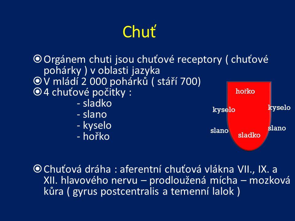 Typy receptorů - obecně popsáno 13 typů chuťových receptorů: – 2 receptory pro sodík, 2 pro draslík, 1 pro chlor, 1 pro adenosin, 1 pro inosin, 2 pro sacharidy, 2 pro hořkou chuť, 1 pro glutamát a jeden pro vodíkový iont vedle nich se na vnímání chuti podílí i receptory pro dotyk a pro bolest (pepř) umístěné na jazyku a v dutině ústní