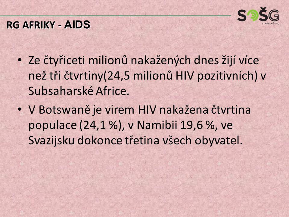 Ze čtyřiceti milionů nakažených dnes žijí více než tři čtvrtiny(24,5 milionů HIV pozitivních) v Subsaharské Africe.