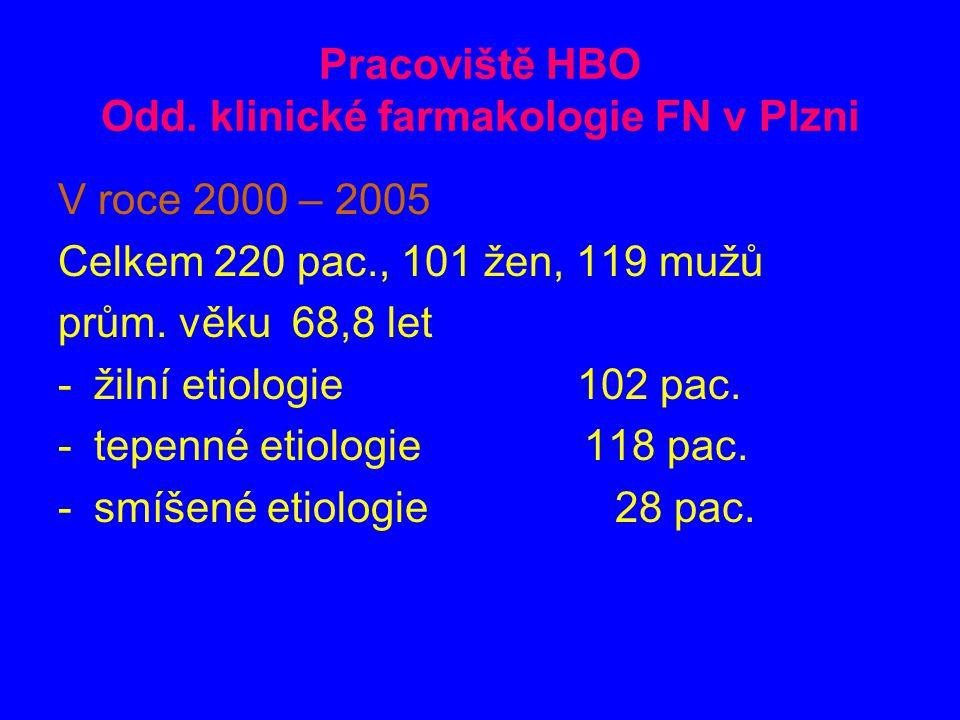 Pracoviště HBO Odd. klinické farmakologie FN v Plzni V roce 2000 – 2005 Celkem 220 pac., 101 žen, 119 mužů prům. věku 68,8 let -žilní etiologie 102 pa