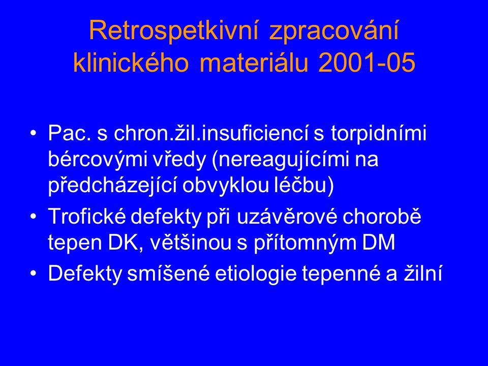 Retrospetkivní zpracování klinického materiálu 2001-05 Pac. s chron.žil.insuficiencí s torpidními bércovými vředy (nereagujícími na předcházející obvy