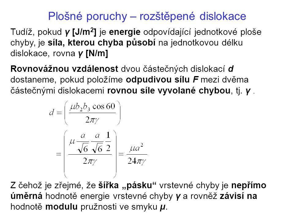 Plošné poruchy – rozštěpené dislokace Tudíž, pokud γ [J/m 2 ] je energie odpovídající jednotkové ploše chyby, je síla, kterou chyba působí na jednotkovou délku dislokace, rovna γ [N/m] Rovnovážnou vzdálenost dvou částečných dislokací d dostaneme, pokud položíme odpudivou sílu F mezi dvěma částečnými dislokacemi rovnou síle vyvolané chybou, tj.