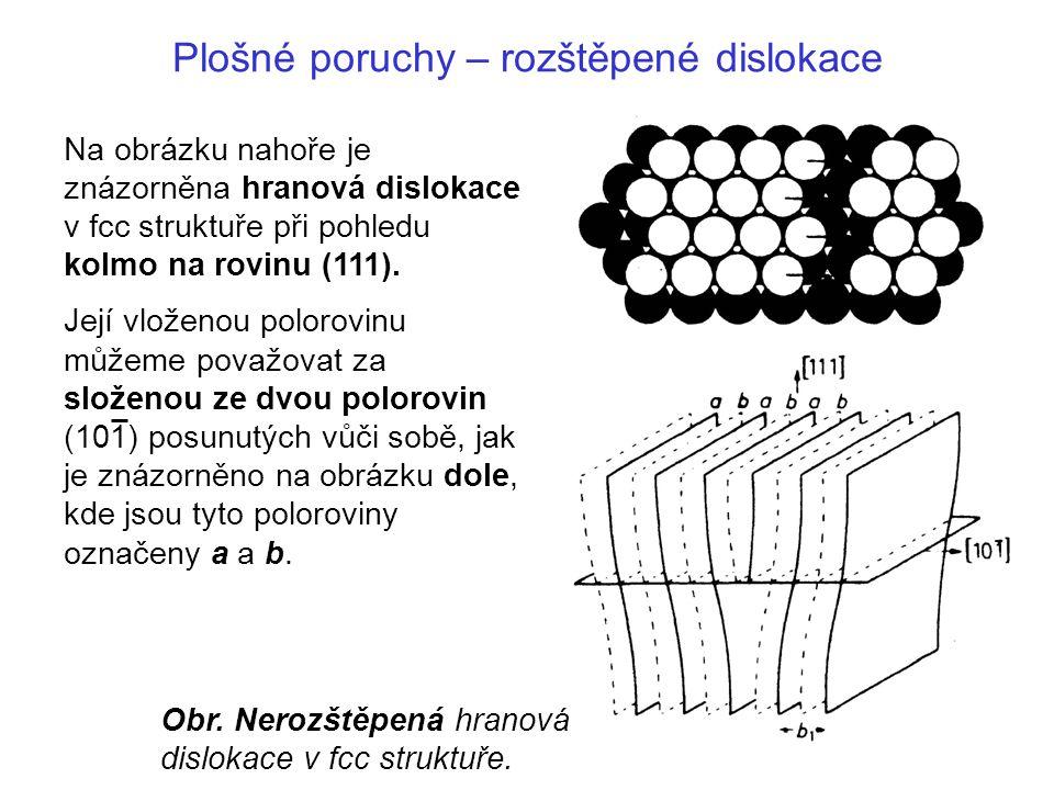 Plošné poruchy – rozštěpené dislokace Na obrázku nahoře je znázorněna hranová dislokace v fcc struktuře při pohledu kolmo na rovinu (111).