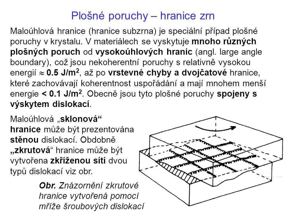 """Plošné poruchy – hranice zrn Maloúhlová """"sklonová hranice může být prezentována stěnou dislokací."""