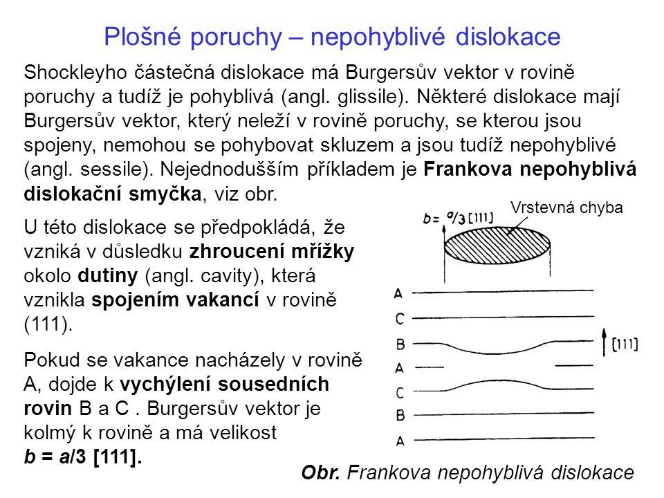 Plošné poruchy – nepohyblivé dislokace U této dislokace se předpokládá, že vzniká v důsledku zhroucení mřížky okolo dutiny (angl.