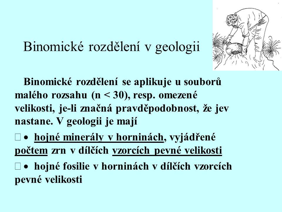 Binomické rozdělení v geologii Binomické rozdělení se aplikuje u souborů malého rozsahu (n < 30), resp.