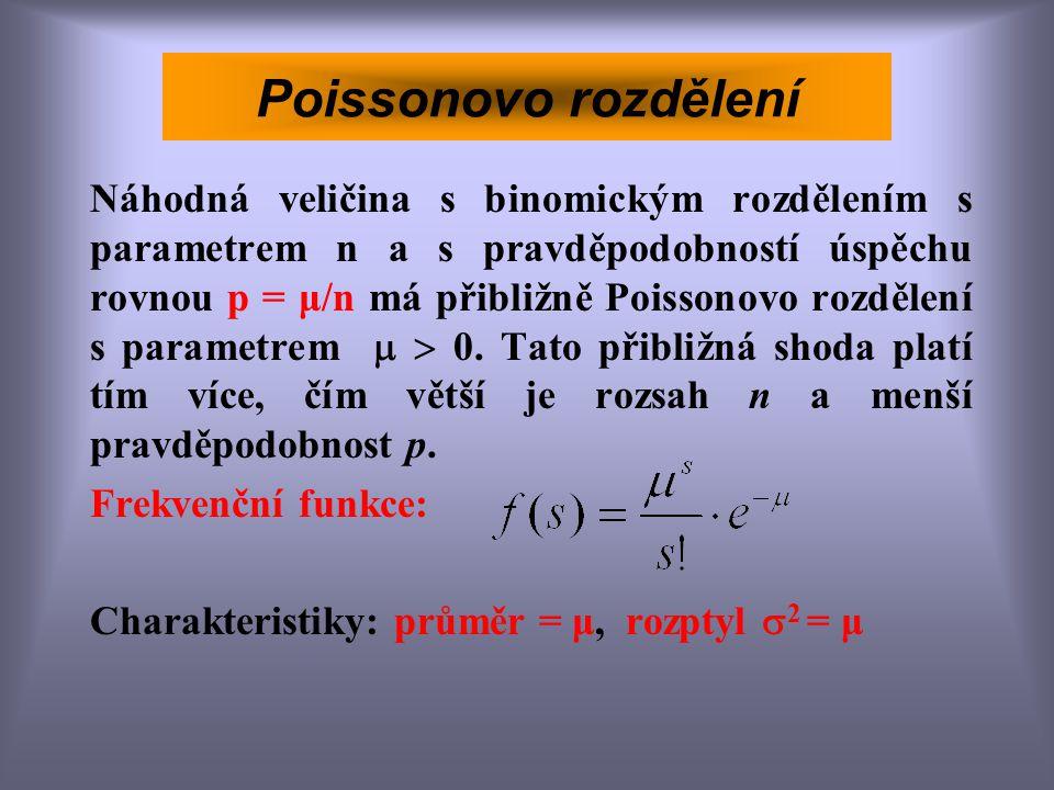 Poissonovo rozdělení Náhodná veličina s binomickým rozdělením s parametrem n a s pravděpodobností úspěchu rovnou p = μ/n má přibližně Poissonovo rozdělení s parametrem   0.