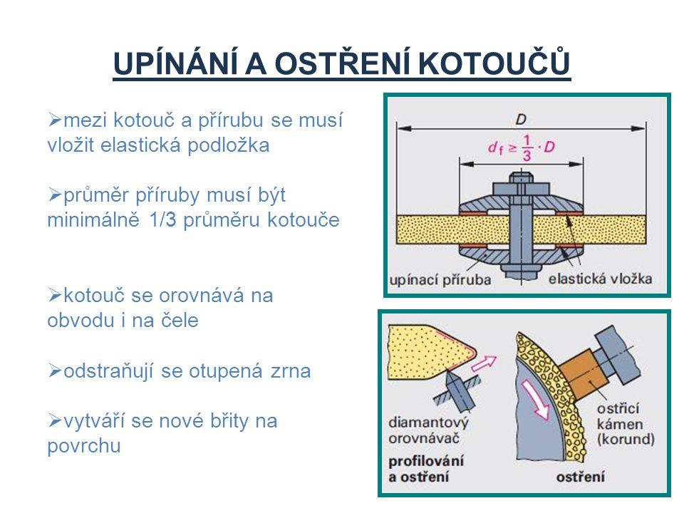 UPÍNÁNÍ A OSTŘENÍ KOTOUČŮ  mezi kotouč a přírubu se musí vložit elastická podložka  průměr příruby musí být minimálně 1/3 průměru kotouče  kotouč s
