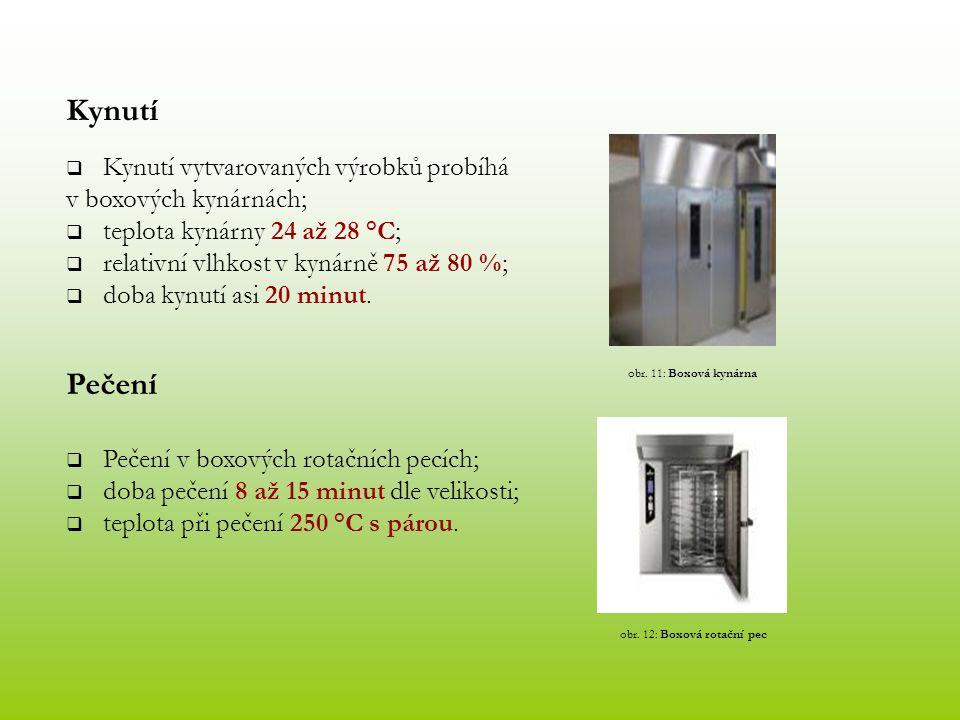 Kynutí  Kynutí vytvarovaných výrobků probíhá v boxových kynárnách;  teplota kynárny 24 až 28 °C;  relativní vlhkost v kynárně 75 až 80 %;  doba ky