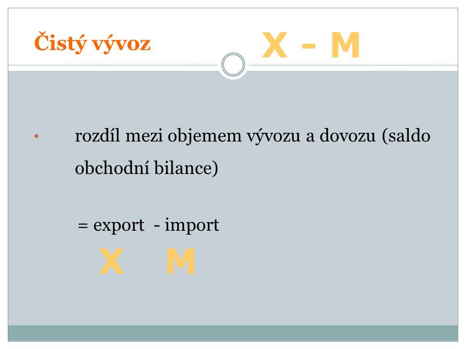 Čistý vývoz rozdíl mezi objemem vývozu a dovozu (saldo obchodní bilance)  = export - import X - M MX