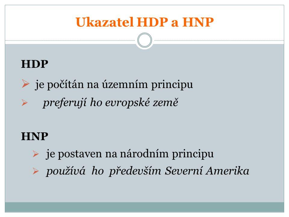 Ukazatel HDP a HNP HDP  je počítán na územním principu  preferují ho evropské země HNP  je postaven na národním principu  používá ho především Severní Amerika