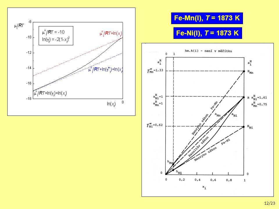 12/23 Fe-Ni(l), T = 1873 K Fe-Mn(l), T = 1873 K