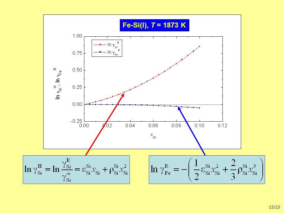 13/23 Fe-Si(l), T = 1873 K