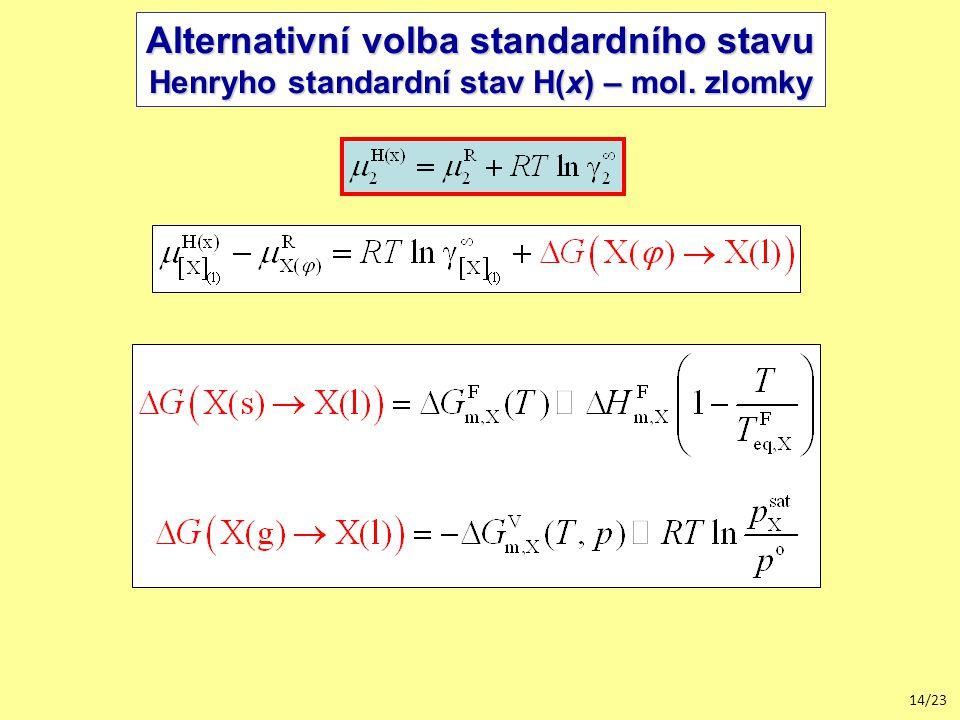 14/23 Alternativní volba standardního stavu Henryho standardní stav H(x) – mol. zlomky
