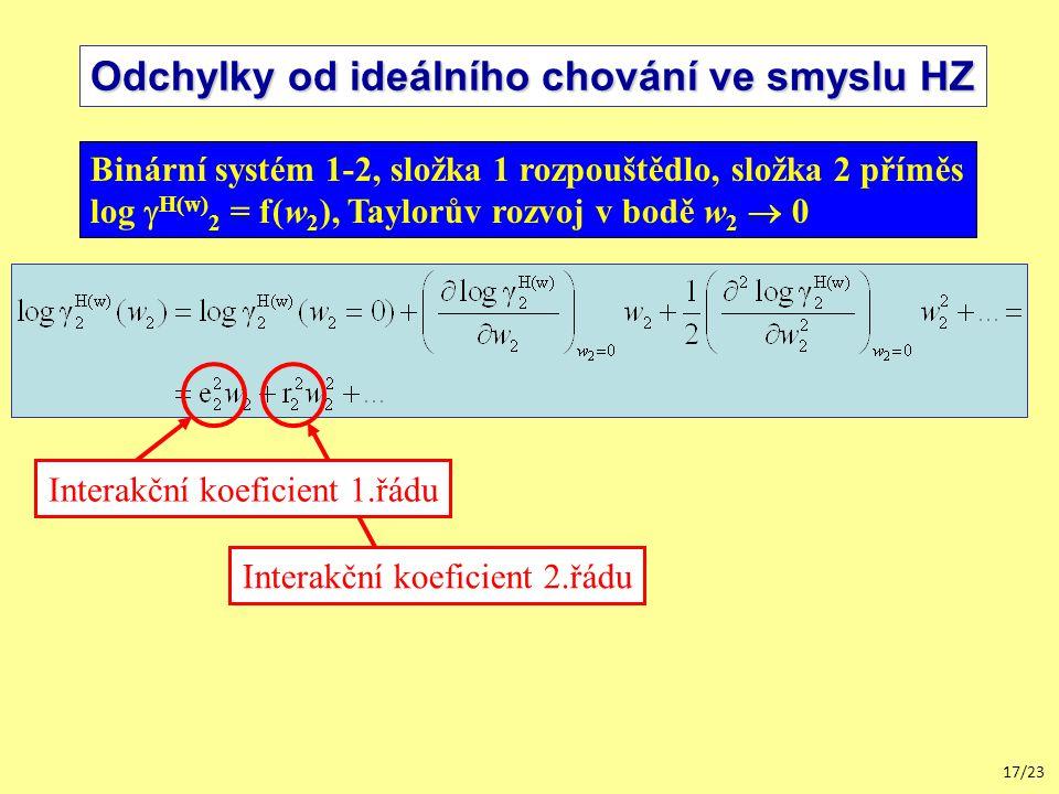 17/23 Odchylky od ideálního chování ve smyslu HZ Binární systém 1-2, složka 1 rozpouštědlo, složka 2 příměs log  H(w) 2 = f(w 2 ), Taylorův rozvoj v bodě w 2  0 Interakční koeficient 2.řádu Interakční koeficient 1.řádu
