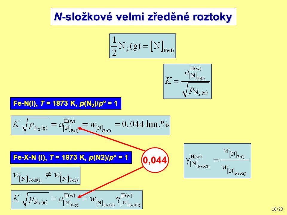 18/23 N-složkové velmi zředěné roztoky Fe-N(l), T = 1873 K, p(N 2 )/p° = 1 Fe-X-N (l), T = 1873 K, p(N2)/p° = 1 0,044