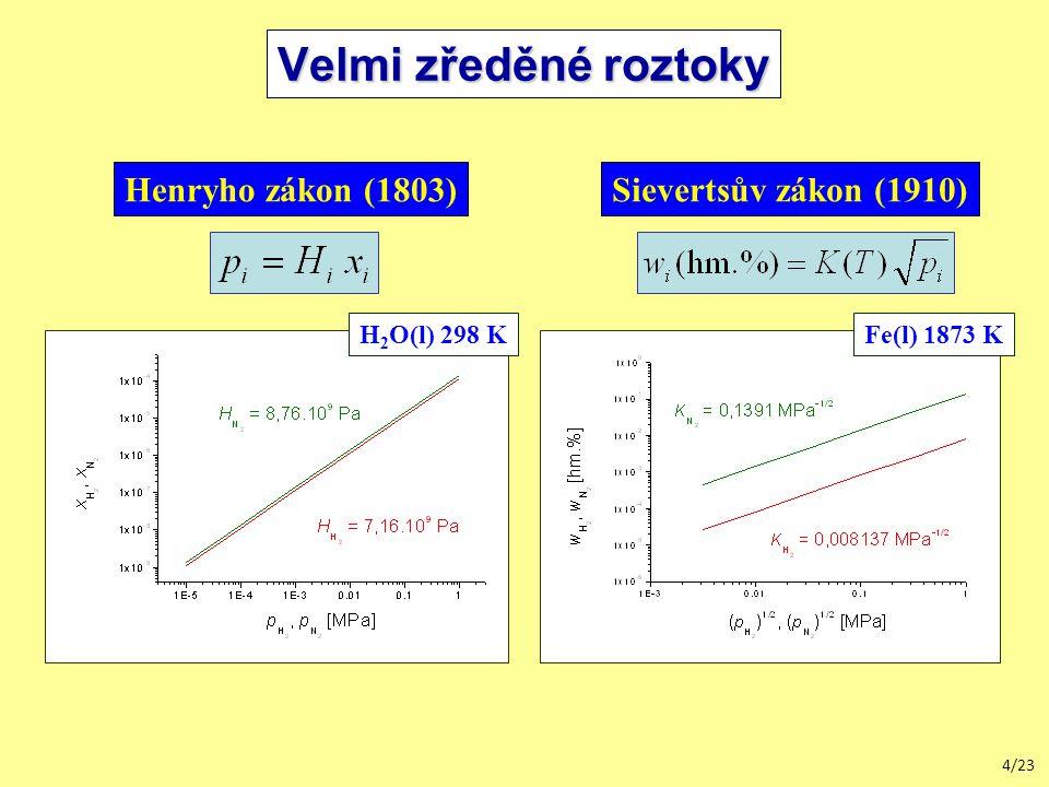 4/23 Henryho zákon (1803)Sievertsův zákon (1910) Fe(l) 1873 KH 2 O(l) 298 K Velmi zředěné roztoky