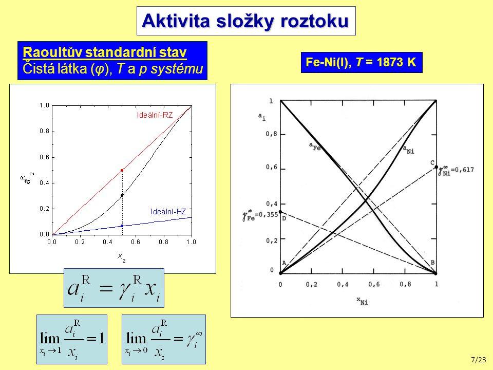 7/23 Aktivita složky roztoku Raoultův standardní stav Čistá látka (φ), T a p systému Fe-Ni(l), T = 1873 K