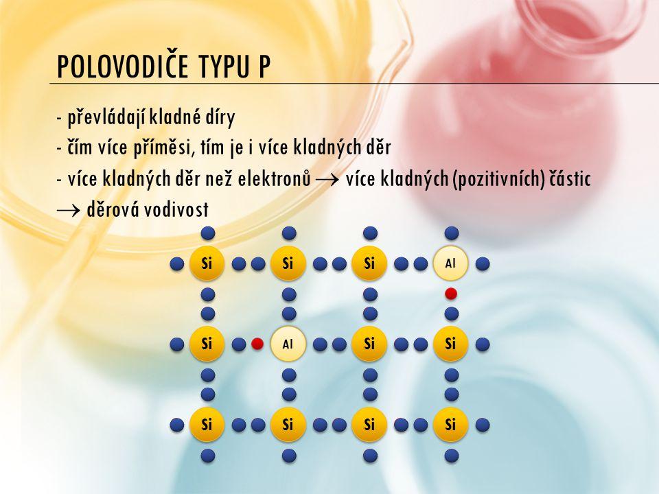 POLOVODIČE TYPU P - převládají kladné díry - čím více příměsi, tím je i více kladných děr - více kladných děr než elektronů  více kladných (pozitivní