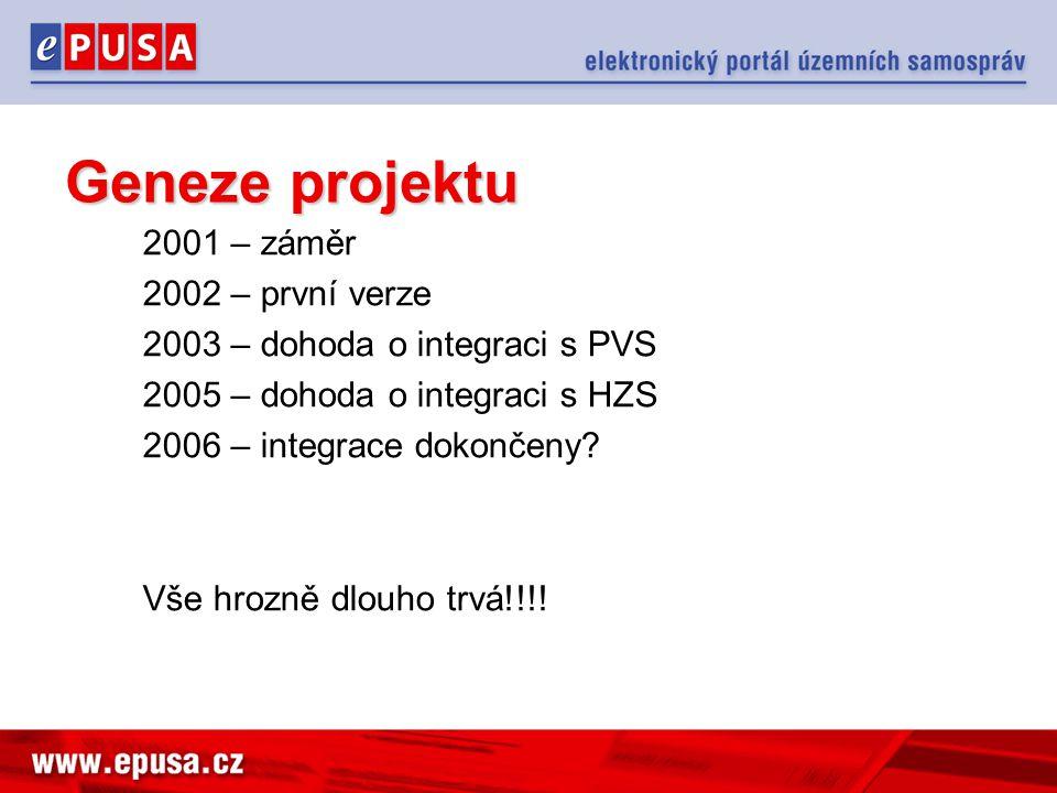 Geneze projektu 2001 – záměr 2002 – první verze 2003 – dohoda o integraci s PVS 2005 – dohoda o integraci s HZS 2006 – integrace dokončeny? Vše hrozně