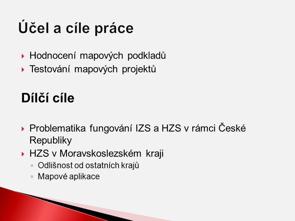  Hodnocení mapových podkladů  Testování mapových projektů Dílčí cíle  Problematika fungování IZS a HZS v rámci České Republiky  HZS v Moravskoslezském kraji ◦ Odlišnost od ostatních krajů ◦ Mapové aplikace