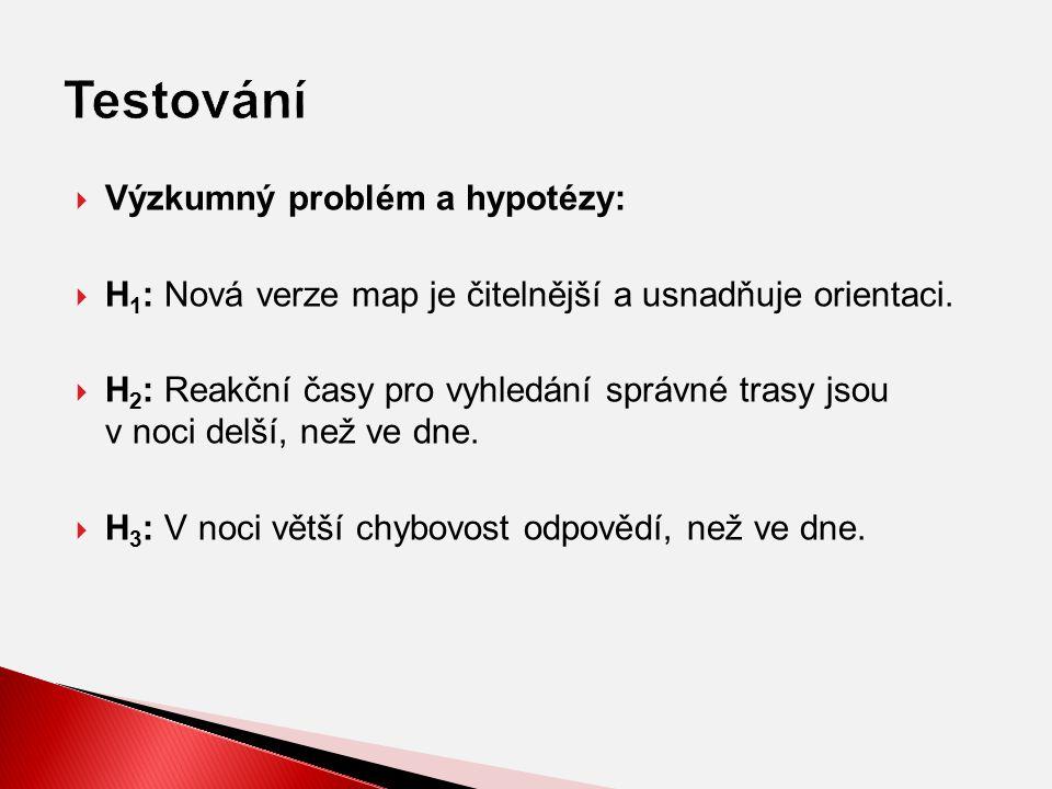 Výzkumný problém a hypotézy:  H 1 : Nová verze map je čitelnější a usnadňuje orientaci.