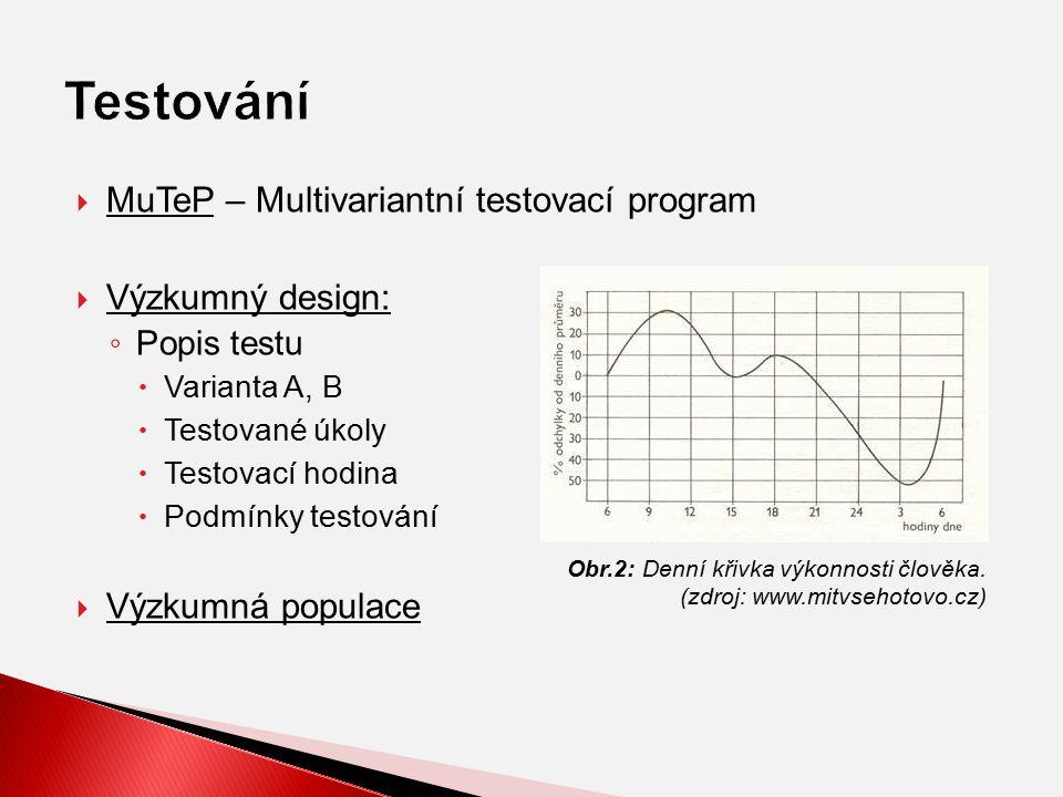 Obr.3: Ukázka testového úkolu (varianta A). (zdroj: IBC Ostrava)