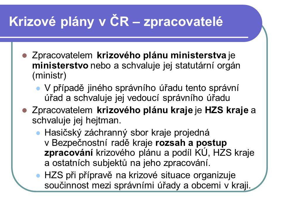 Krizové plány v ČR – zpracovatelé Zpracovatelem krizového plánu ministerstva je ministerstvo nebo a schvaluje jej statutární orgán (ministr) V případě jiného správního úřadu tento správní úřad a schvaluje jej vedoucí správního úřadu Zpracovatelem krizového plánu kraje je HZS kraje a schvaluje jej hejtman.