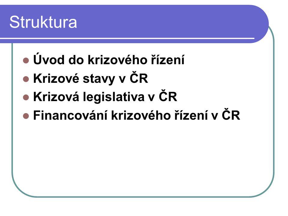 Struktura Úvod do krizového řízení Krizové stavy v ČR Krizová legislativa v ČR Financování krizového řízení v ČR